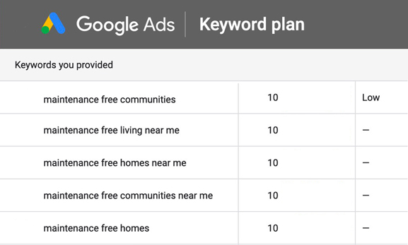 screens hot of search results for the phrase maintenance free communities